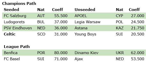 euro 18 5 play off