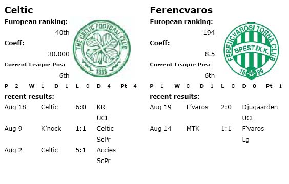 europe celtic ferencvaros