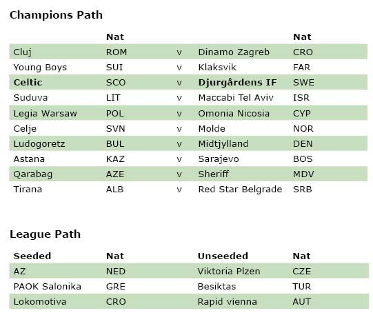 europe round 2 update