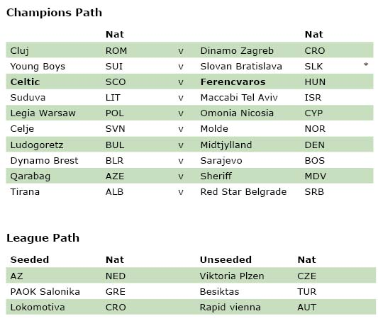 europe round 2